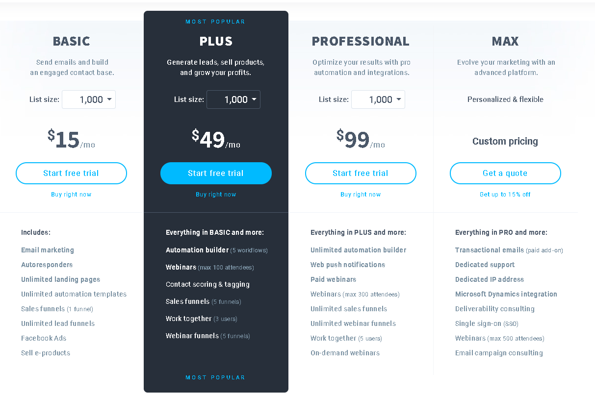 getresponse webinar software pricing